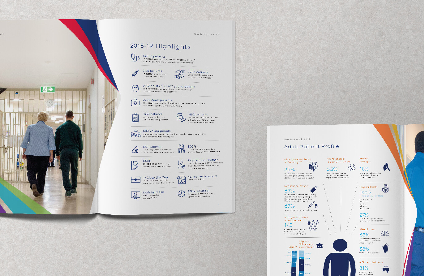 Justice-health-nsw-government-graphic-design-annual-report-04